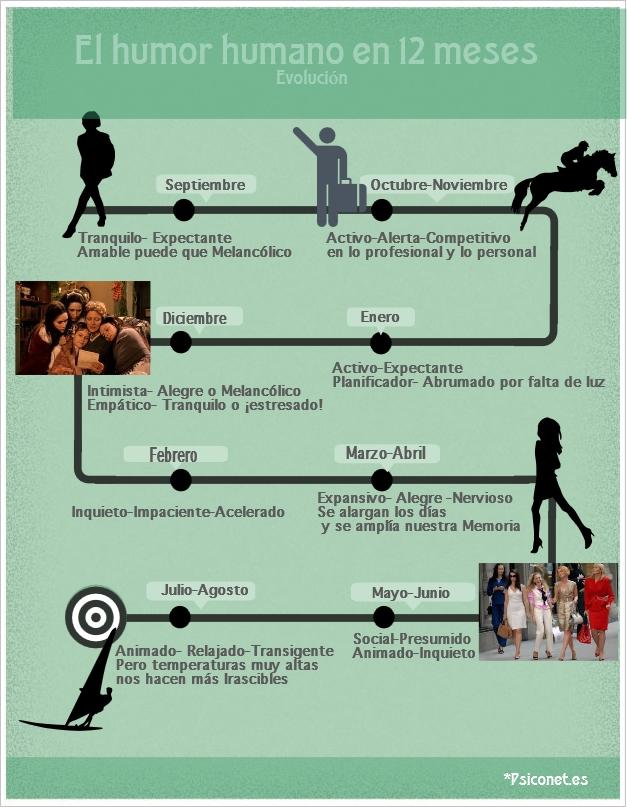 Infografía original El faro de Hopper